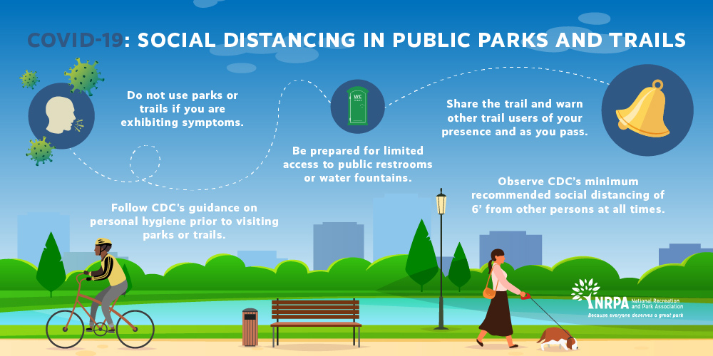 COVID-19 graphic from National Parks and Recreation Association talking about social distancing in parks