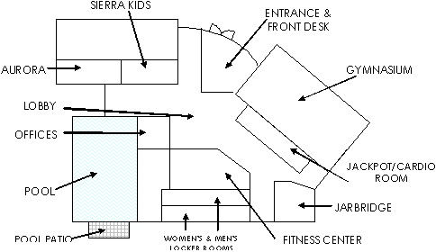 Northeast Community Center 1st Floor Diagram