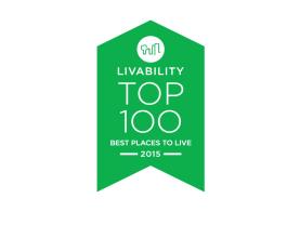 livability 2015